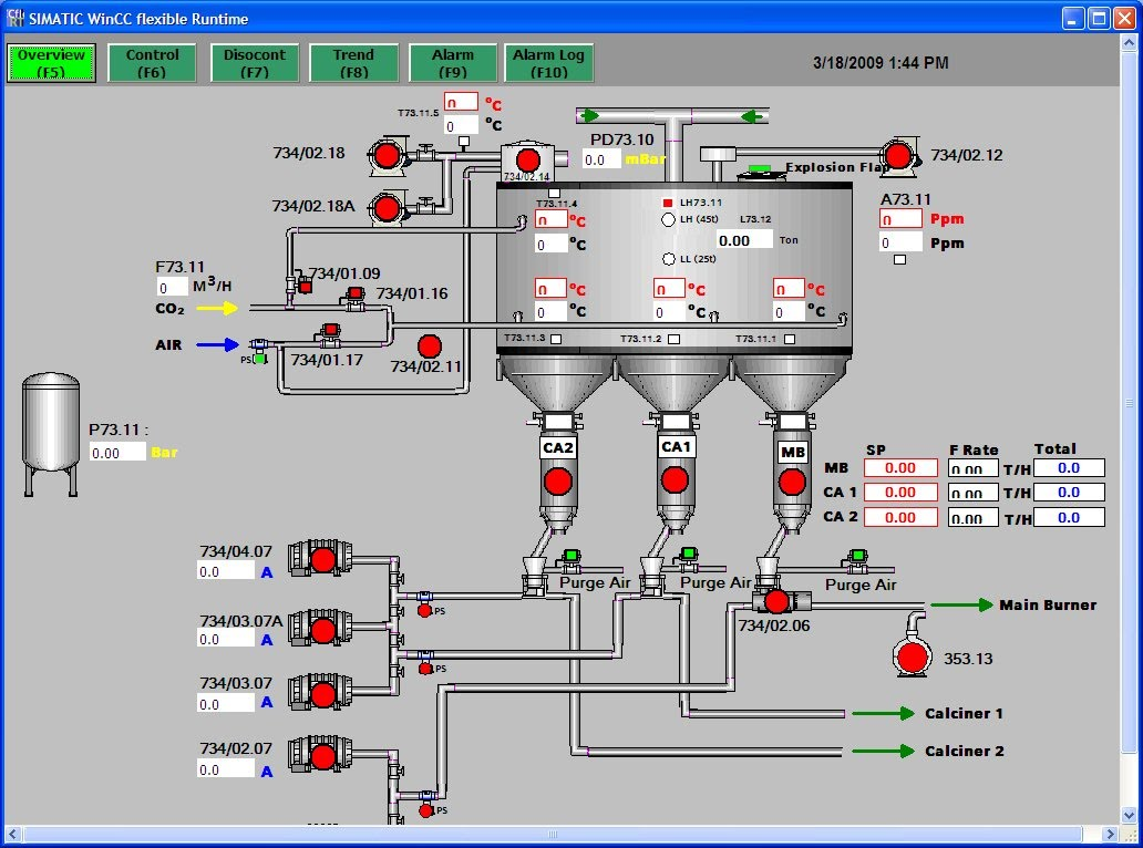 HMI for Coal Dosing
